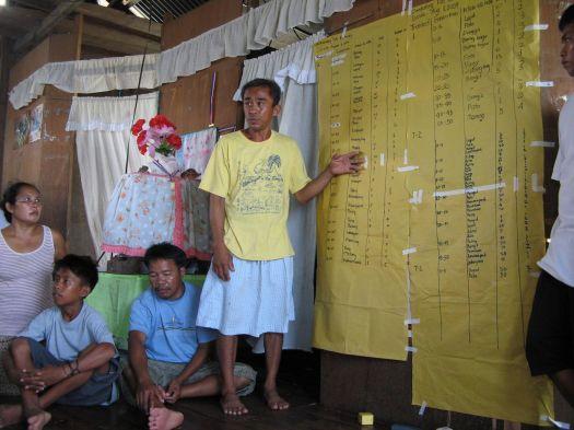 Monitoring data presentation - LMMA - Mindanao, Phillipines